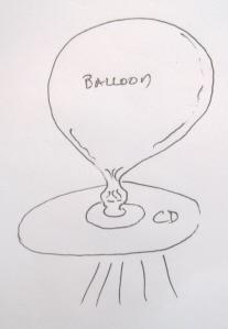 Balloon Flying Saucer Diagram