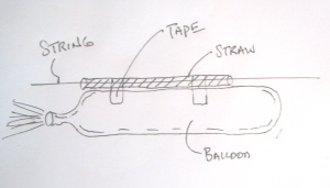 Balloon String Rocket Diagram