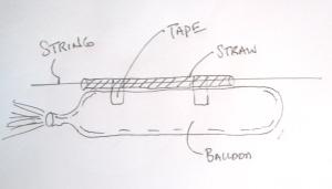 Balloon String Rocket Diagram
